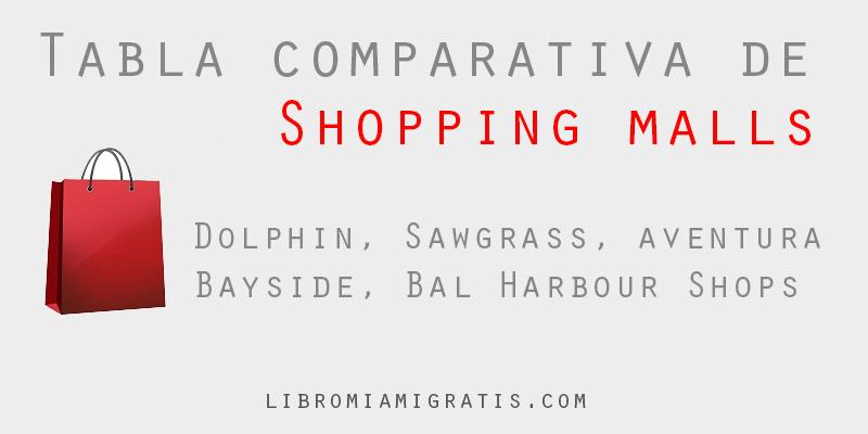 Tabla de Shopping Malls en Miami